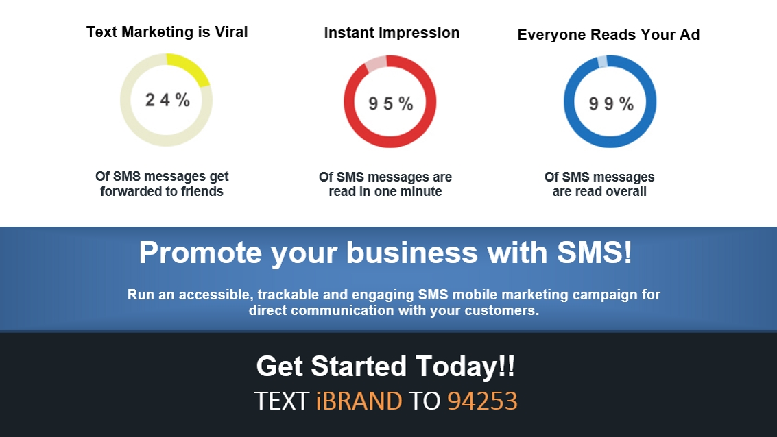 Promote your business with sms
